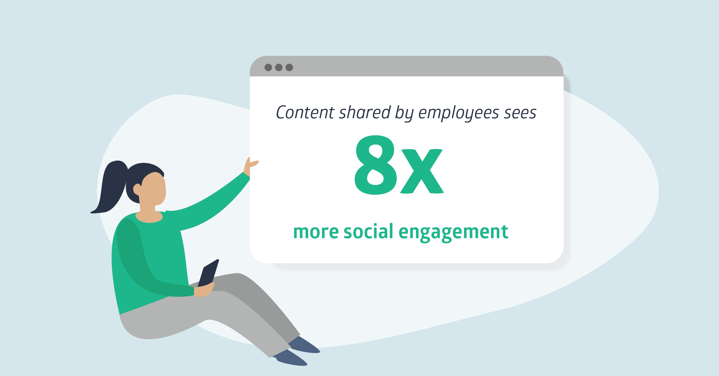 Employees Not Sharing Your Content-02